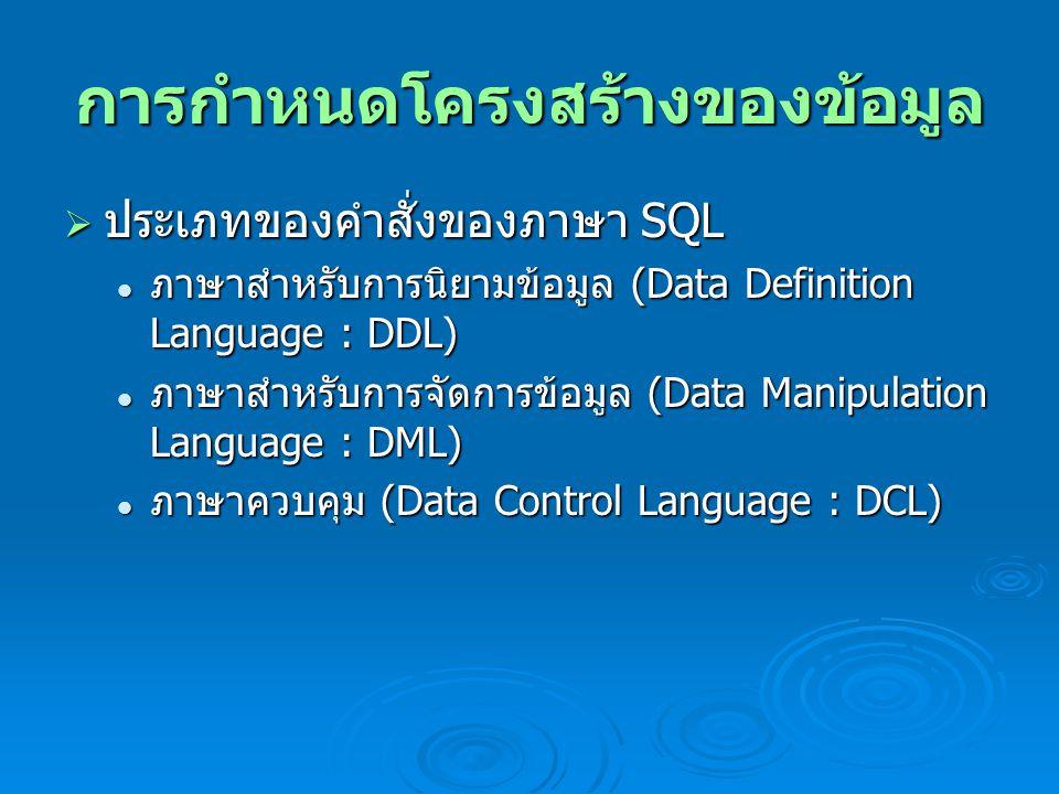 การกำหนดโครงสร้างของข้อมูล  ประเภทของคำสั่งของภาษา SQL ภาษาสำหรับการนิยามข้อมูล (Data Definition Language : DDL) ภาษาสำหรับการนิยามข้อมูล (Data Definition Language : DDL) ภาษาสำหรับการจัดการข้อมูล (Data Manipulation Language : DML) ภาษาสำหรับการจัดการข้อมูล (Data Manipulation Language : DML) ภาษาควบคุม (Data Control Language : DCL) ภาษาควบคุม (Data Control Language : DCL)