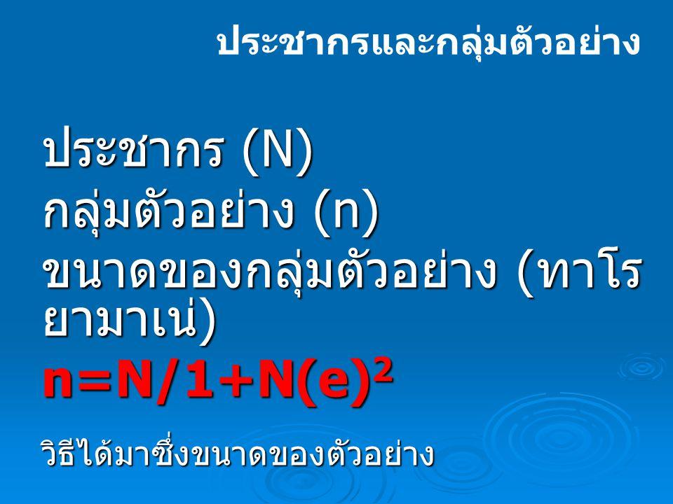 การใช้สูตรของทาโรฯ  มีนักศึกษาสาขาวิชาวิทยาการคอมพิวเตอร์ จำนวน 385 คน จะมีกลุ่มตัวอย่างกี่คน  มีประชากรในประเทศไทย 60 ล้านคน จะมีกลุ่ม ตัวอย่างกี่คน  54324  78910  123456 *** ขนาดของกลุ่มตัวอย่างจากการคำนวณด้วย สูตรทาโร ยามาเน่ พบว่าขนาดตัวอย่างที่ได้มีไม่ เกิน 400 ***