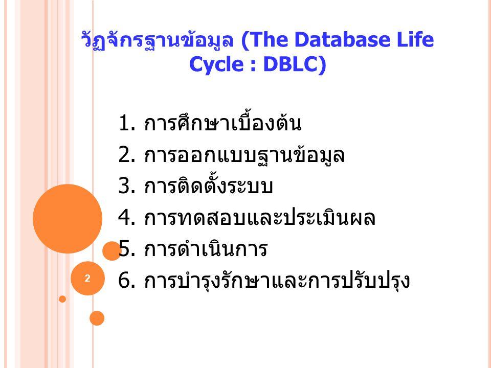 2 วัฏจักรฐานข้อมูล (The Database Life Cycle : DBLC) 1. การศึกษาเบื้องต้น 2. การออกแบบฐานข้อมูล 3. การติดตั้งระบบ 4. การทดสอบและประเมินผล 5. การดำเนินก