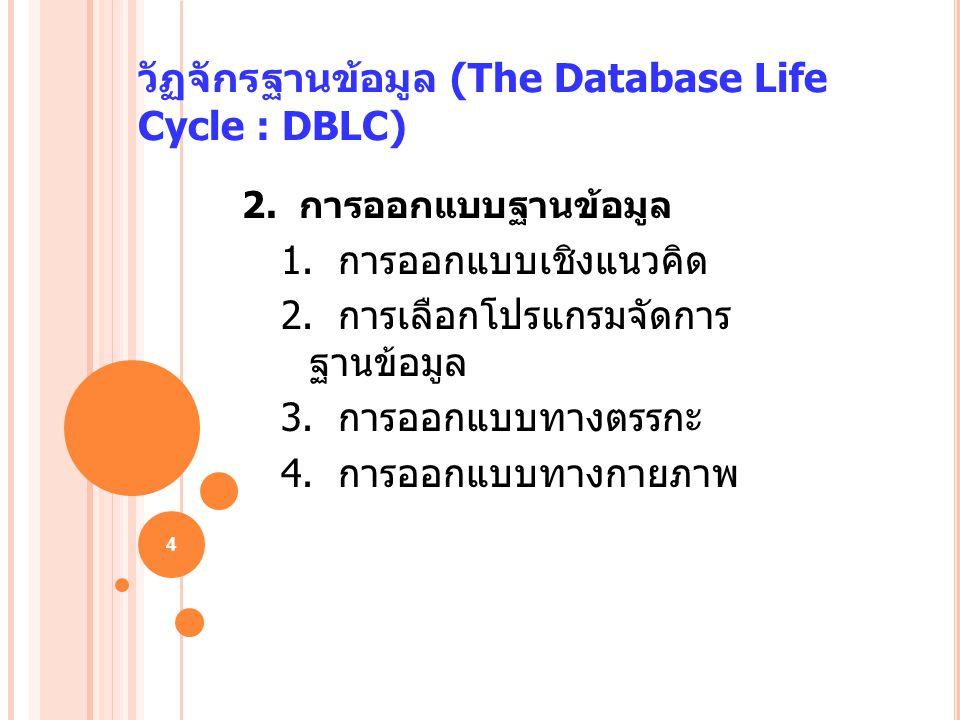 4 วัฏจักรฐานข้อมูล (The Database Life Cycle : DBLC) 2. การออกแบบฐานข้อมูล 1. การออกแบบเชิงแนวคิด 2. การเลือกโปรแกรมจัดการ ฐานข้อมูล 3. การออกแบบทางตรร