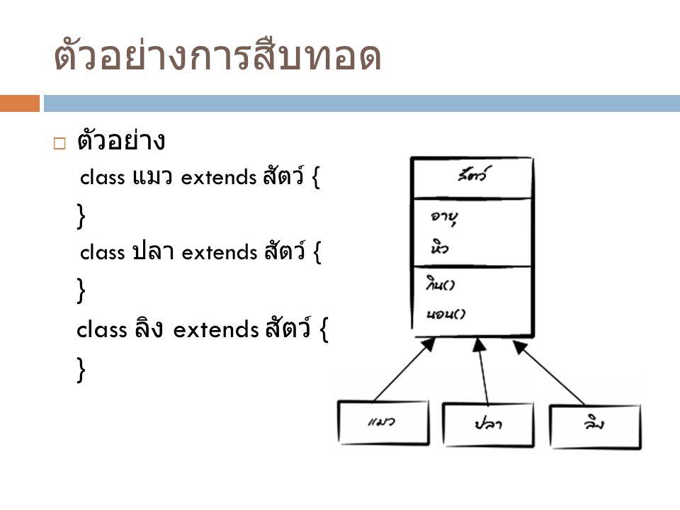 ตัวอย่างการสืบทอด  ตัวอย่าง class แมว extends สัตว์ { } class ปลา extends สัตว์ { } class ลิง extends สัตว์ { }