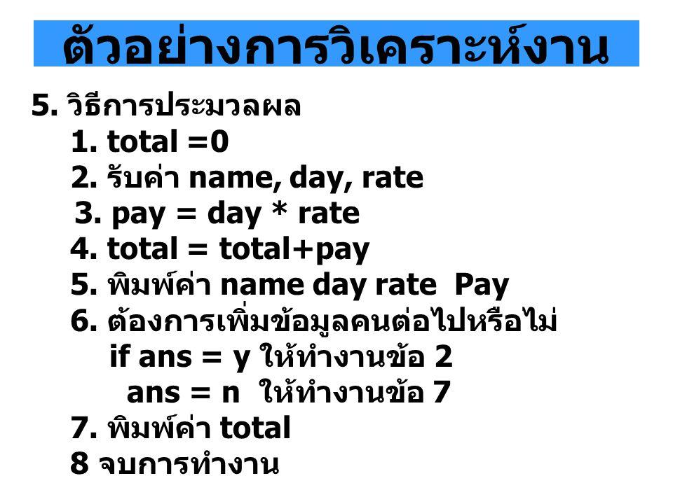 ตัวอย่างการวิเคราะห์งาน 5. วิธีการประมวลผล 1. total =0 2. รับค่า name, day, rate 3. pay = day * rate 4. total = total+pay 5. พิมพ์ค่า name day rate Pa