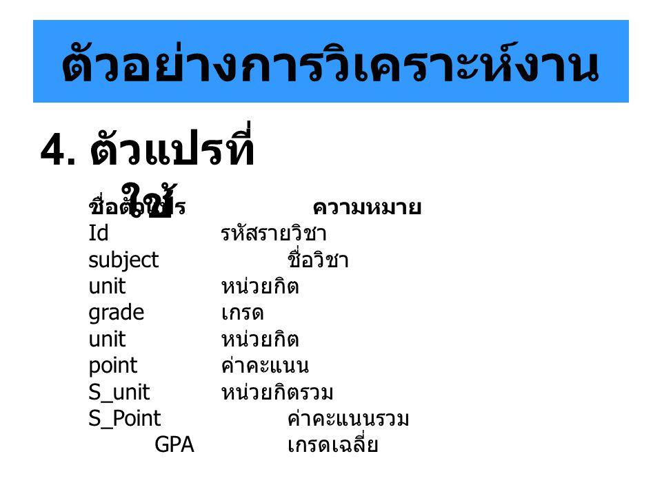 ตัวอย่างการวิเคราะห์งาน 5.วิธีการประมวลผล 1.GPA = 0,S_unit =0, S_Point =0 2.