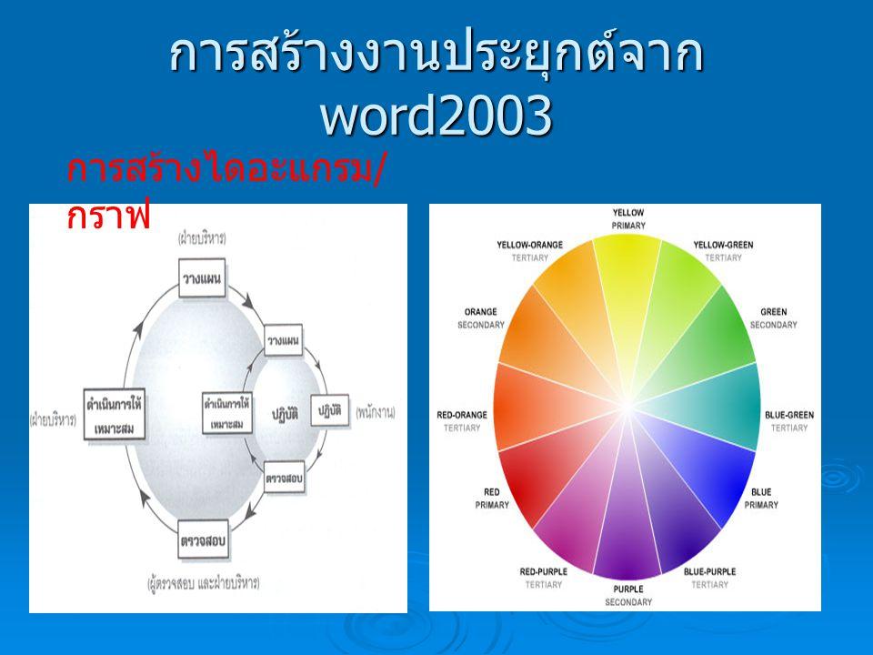 การสร้างงานประยุกต์จาก word2003 การสร้างไดอะแกรม / กราฟ