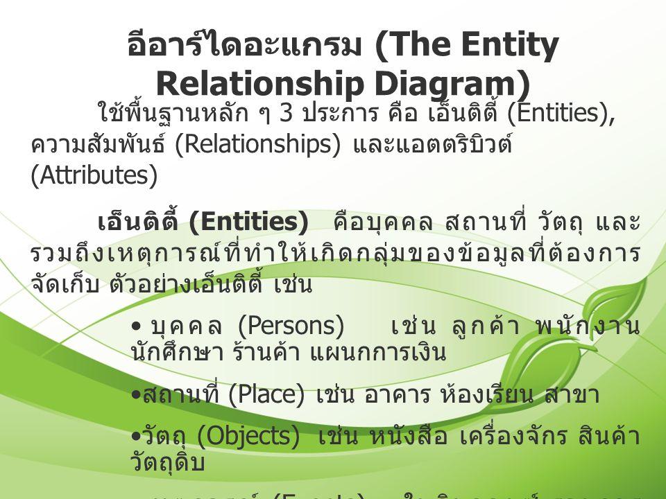 อีอาร์ไดอะแกรม (The Entity Relationship Diagram) ใช้พื้นฐานหลัก ๆ 3 ประการ คือ เอ็นติตี้ (Entities), ความสัมพันธ์ (Relationships) และแอตตริบิวต์ (Attr