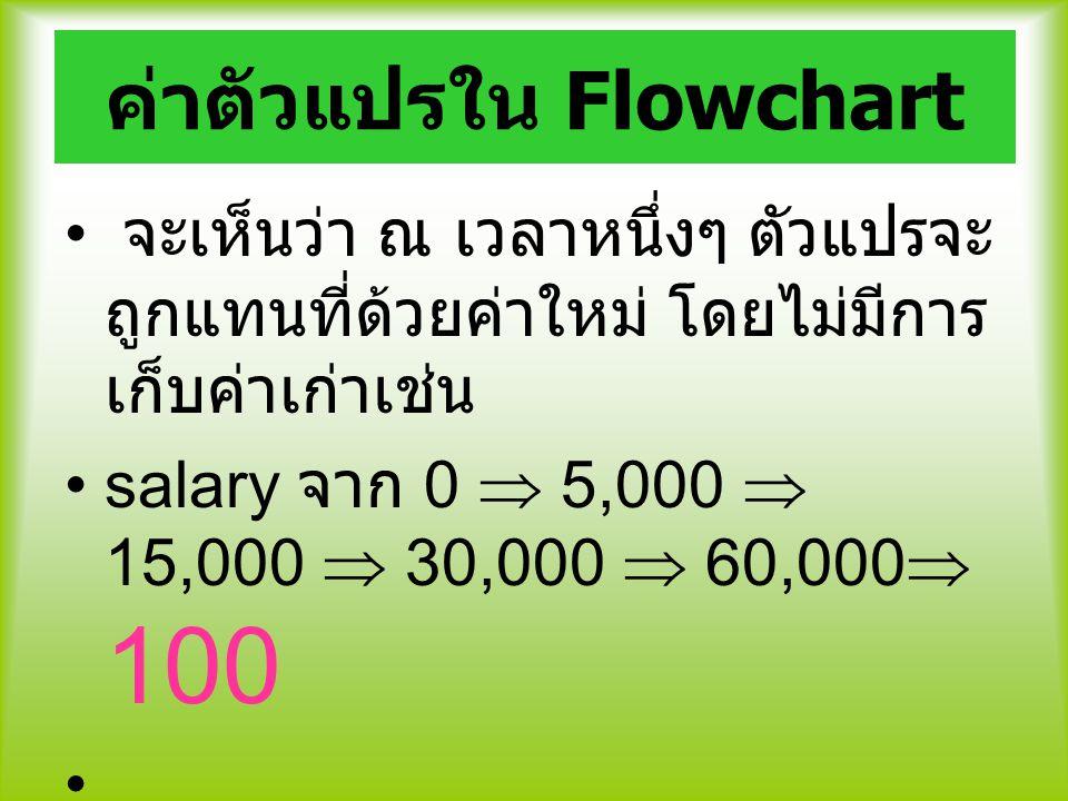 จะเห็นว่า ณ เวลาหนึ่งๆ ตัวแปรจะ ถูกแทนที่ด้วยค่าใหม่ โดยไม่มีการ เก็บค่าเก่าเช่น salary จาก 0  5,000  15,000  30,000  60,000  100 ค่าตัวแปรใน Flo