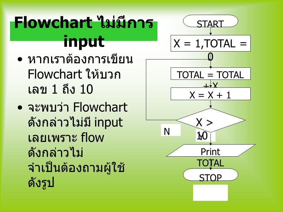 Flowchart ไม่มีการ input หากเราต้องการเขียน Flowchart ให้บวก เลข 1 ถึง 10 จะพบว่า Flowchart ดังกล่าวไม่มี input เลยเพราะ flow ดังกล่าวไม่ จำเป็นต้องถา