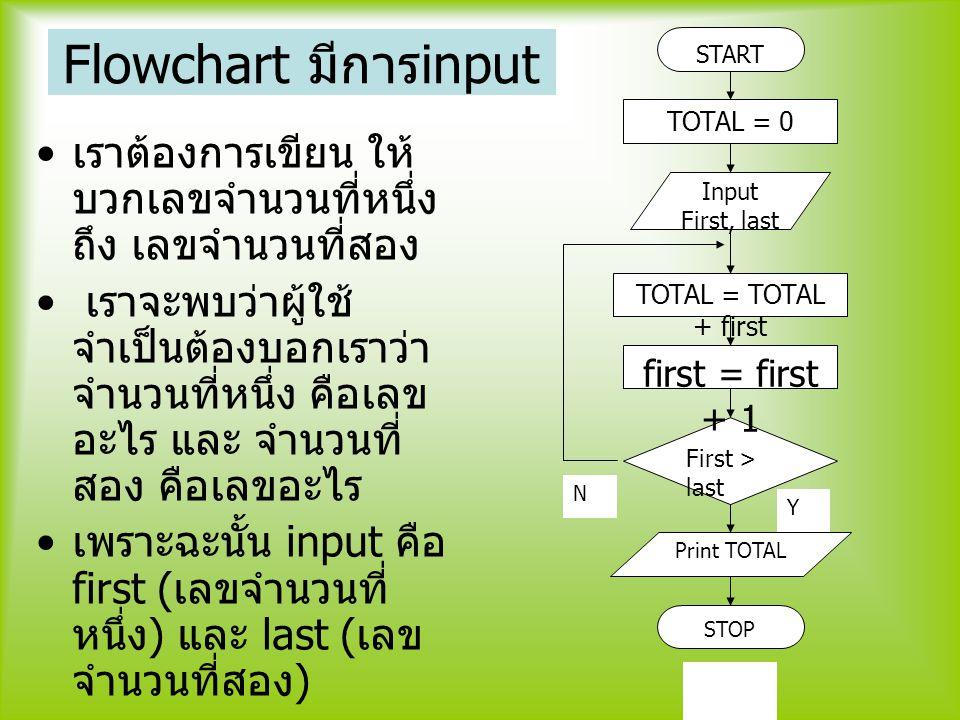 Flowchart มีการ input เราต้องการเขียน ให้ บวกเลขจำนวนที่หนึ่ง ถึง เลขจำนวนที่สอง เราจะพบว่าผู้ใช้ จำเป็นต้องบอกเราว่า จำนวนที่หนึ่ง คือเลข อะไร และ จำ