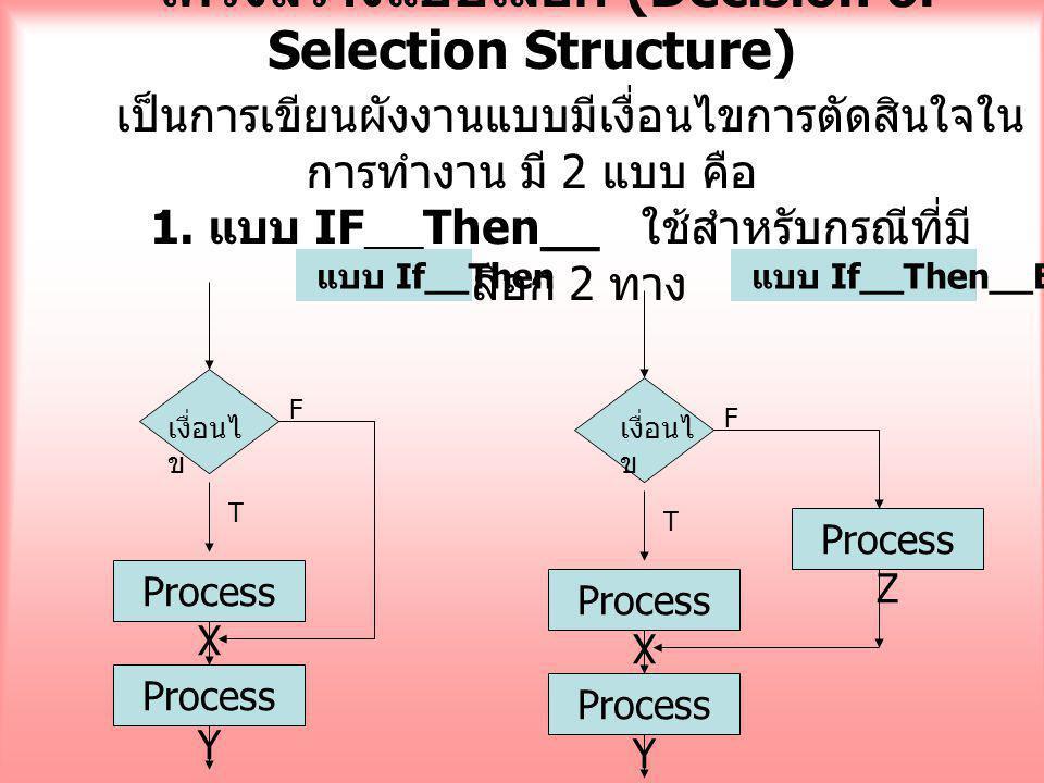 โครงสร้างแบบเลือก (Decision or Selection Structure) เป็นการเขียนผังงานแบบมีเงื่อนไขการตัดสินใจใน การทำงาน มี 2 แบบ คือ 1. แบบ IF__Then__ ใช้สำหรับกรณี