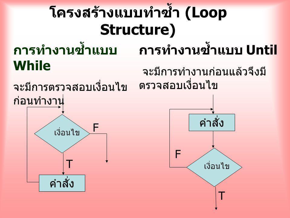 โครงสร้างแบบทำซ้ำ (Loop Structure) เงื่อนไข คำสั่ง T F การทำงานซ้ำแบบ While จะมีการตรวจสอบเงื่อนไข ก่อนทำงาน การทำงานซ้ำแบบ Until จะมีการทำงานก่อนแล้ว