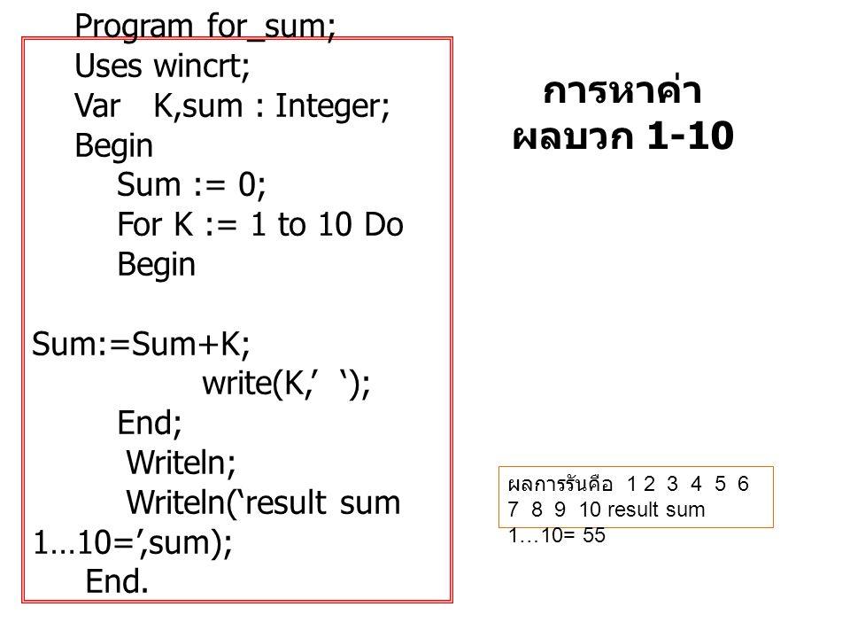 การหาค่า ผลบวก 1-10 Program for_sum; Uses wincrt; Var K,sum : Integer; Begin Sum := 0; For K := 1 to 10 Do Begin Sum:=Sum+K; write(K,' '); End; Writeln; Writeln('result sum 1…10=',sum); End.