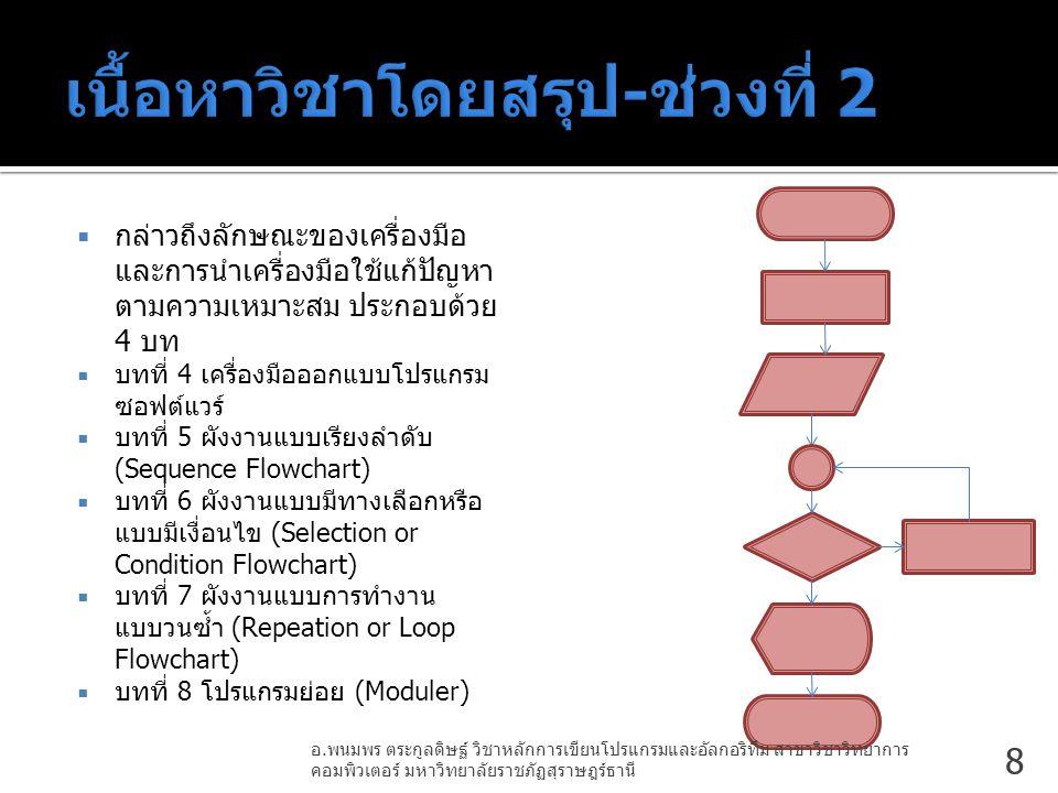  กล่าวถึงลักษณะของเครื่องมือ และการนำเครื่องมือใช้แก้ปัญหา ตามความเหมาะสม ประกอบด้วย 4 บท  บทที่ 4 เครื่องมือออกแบบโปรแกรม ซอฟต์แวร์  บทที่ 5 ผังงานแบบเรียงลำดับ (Sequence Flowchart)  บทที่ 6 ผังงานแบบมีทางเลือกหรือ แบบมีเงื่อนไข (Selection or Condition Flowchart)  บทที่ 7 ผังงานแบบการทำงาน แบบวนซ้ำ (Repeation or Loop Flowchart)  บทที่ 8 โปรแกรมย่อย (Moduler) 8 อ.