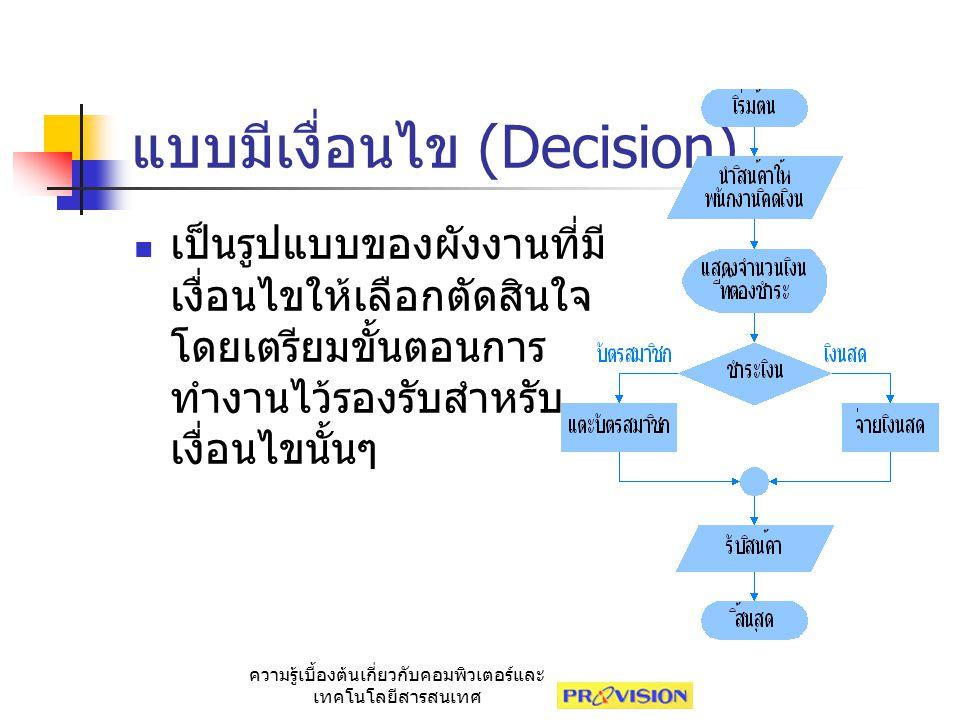 ความรู้เบื้องต้นเกี่ยวกับคอมพิวเตอร์และ เทคโนโลยีสารสนเทศ แบบมีเงื่อนไข (Decision) เป็นรูปแบบของผังงานที่มี เงื่อนไขให้เลือกตัดสินใจ โดยเตรียมขั้นตอนก