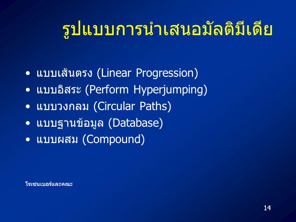 14 รูปแบบการนำเสนอมัลติมีเดีย แบบเส้นตรง (Linear Progression) แบบอิสระ (Perform Hyperjumping) แบบวงกลม (Circular Paths) แบบฐานข้อมูล (Database) แบบผสม