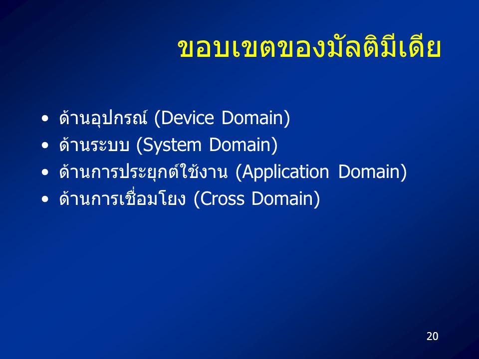 20 ขอบเขตของมัลติมีเดีย ด้านอุปกรณ์ (Device Domain) ด้านระบบ (System Domain) ด้านการประยุกต์ใช้งาน (Application Domain) ด้านการเชื่อมโยง (Cross Domain