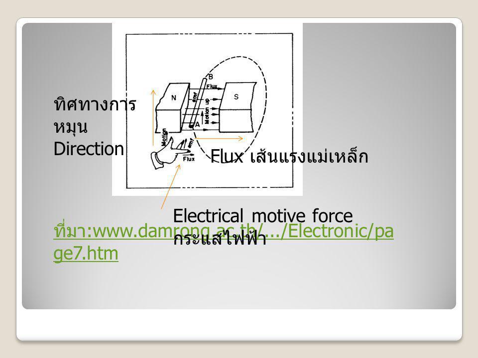 ที่มา :www.damrong.ac.th/.../Electronic/pa ge7.htm Electrical motive force กระแสไฟฟ้า Flux เส้นแรงแม่เหล็ก ทิศทางการ หมุน Direction