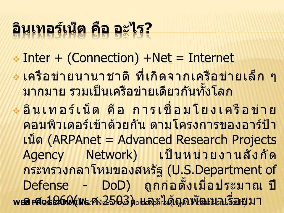WEB PROGRAMMING WEB PROGRAMMING:: Mr.Parinya Noidonphrai (www.freebsd.sru.ac.th) Q/A