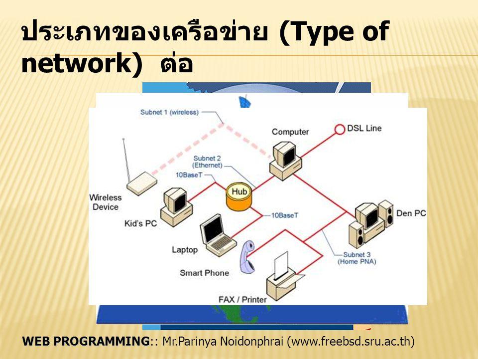 WEB PROGRAMMING WEB PROGRAMMING:: Mr.Parinya Noidonphrai (www.freebsd.sru.ac.th) สถาปัตยกรรมเครือข่าย (Network architecture)  อธิบายถึงการจัดการเครือข่ายที่เกี่ยวข้องกับ  การจัดรูปแบบการเชื่อมต่อทางกายภาพ  วิธีการเชื่อมต่อ และการรับส่งข้อมูล  ลักษณะการใช้งานเครือข่าย  รูปแบบการเชื่อมต่อเครือข่าย (Topology) หลักๆ ที่นิยมใช้มี 3 แบบ  แบบดาว (Star)  แบบวงแหวน (Ring)  แบบบัส (Bus)