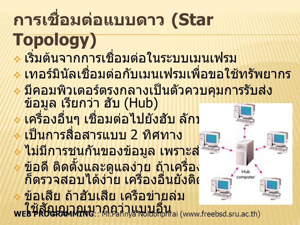 WEB PROGRAMMING WEB PROGRAMMING:: Mr.Parinya Noidonphrai (www.freebsd.sru.ac.th) การเชื่อมต่อแบบวงแหวน (Ring Topology)  เชื่อมต่อกันแบบวงกลม  รับส่งแบบทิศทางเดียว  ตรวจสอบข้อมูลที่ส่งมาว่าใช่ของตนหรือไม่ ถ้าใช่ก็รับไว้ ถ้าไม่ใช่ก็ส่งต่อ  ข้อดี ส่งข้อมูลไปยังผู้รับหลายเครื่องๆ พร้อมกันได้ ไม่เกิดการชนกันของข้อมูล  ข้อเสีย ถ้าเครื่องใดมีปัญหา เครือข่ายล่ม การติดตั้งทำได้ยาก และใช้สายสัญญาณมากกว่า แบบบัส