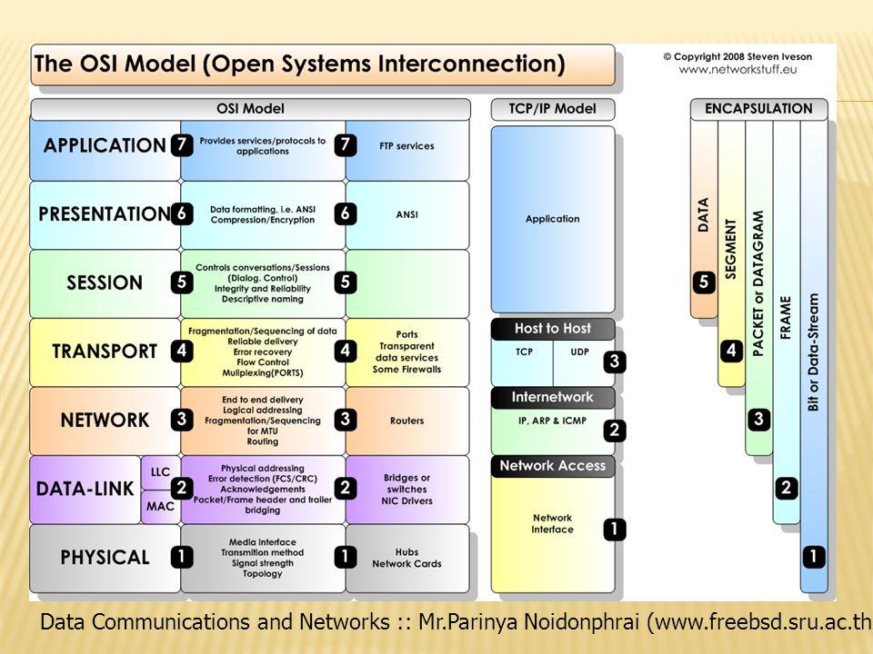  ข้อแตกต่างระหว่าง OSI Model กับ TCP/IP คือ OSI Model จะนิยามหน้าที่ของแต่ละเลเยอร์อย่าง ชัดเจนและเจาะจง แต่สำหรับ TCP/IP นั้นจะนิยาม แต่ละเลเยอร์อย่างกว้างๆ สามารถแบ่งแยกได้เป็น 5 เลเยอร์  เลเยอร์บนสุดจะเกี่ยวข้องกับโปรเซสและแอป พลิเคชันต่างๆ ที่ทำงานอยู่บน Network ครอบคลุมทั้ง 3 เลเยอร์ของ OSI Model  มีการกำหนดให้มีโปรโตคอลในระดับ Transport Layer อยู่ 2 ประเภทเพื่อการควบคุมการสื่อสาร ระหว่างโฮสต์ต้นทางกับโฮสต์ปลายทาง ได้แก่ โปรโตคอล TCP (Transmission Control Protocol) และ UDP (User Datagram Protocol)