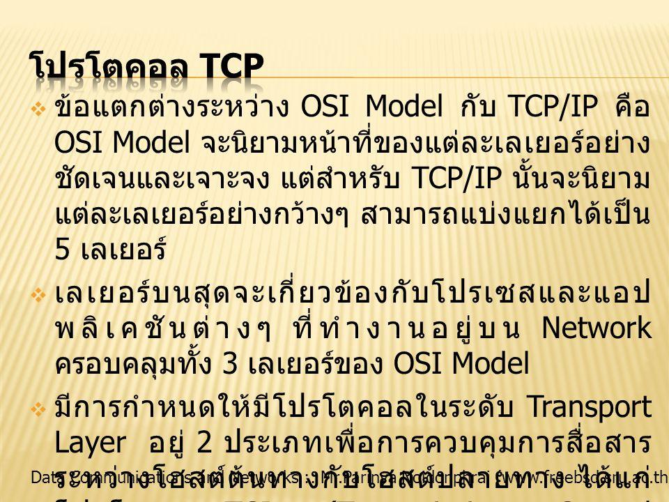 Data Communications and Networks :: Mr.Parinya Noidonphrai (www.freebsd.sru.ac.th)  ส่วนเลเยอร์ต่ำลงมาถูกจัดให้เป็นเลเยอร์ของ โปรโตคอล IP (Internet Protocol) ดูแลในเรื่อง ของรับส่งแพ็กเก็ตไปบนเน็ตเวิร์กโดยตรง  เลเยอร์สุดท้าย คือ Network Interface Layer ถูก จัดให้เป็นเลเยอร์ของเน็ตเวิร์กประเภทต่างๆ ที่เข้า มารองรับโปรโตคอล TCP/IP ข้างต้นทั้งหมด