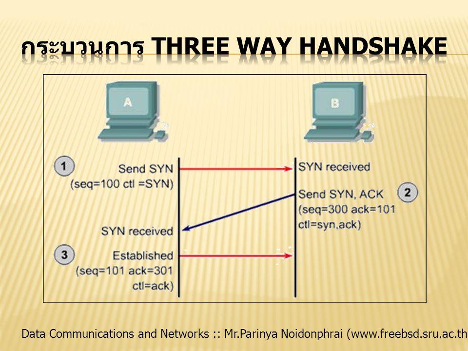  เป็นกระบวนการในการสร้างการเชื่อมต่อระหว่างต้น ทางกับปลายทาง  โฮสต์ต้นทางจะเริ่มต้นของสร้างการเชื่อมต่อด้วย การส่งแพ็กเก็ต TCP ที่มีการเซตฟิลด์ SYN (Synchronize) และรอให้ปลายทางส่งแพ็กเก็ต TCP ที่มีฟิลด์ SYN และ ACK กับมาก่อน  จากนั้นต้นทางจึงตอบยืนยันว่าต้องการรับส่งข้อมูล ด้วยอีกครั้ง เป็นอันจบสิ้น  หลังจากผ่านกระบวนการข้างต้นนี้แล้ว โฮสต์ต้น ทางและโฮสต์ปลายทางก็จะพร้อมที่จะเริ่มรับส่ง ข้อมูลกัน โดยระหว่างกระบวนการนี้ โฮสต์ต้นทาง และปลายทางจะมีการตกลงกันว่าจะใช้ขนาดของ Window Size ขนาดเท่าไหร่ และหมายเลข Sequence Number (Seq) ของโฮสต์และฝั่ง จะมี ค่าเริ่มต้นเท่ากับเท่าไหร่