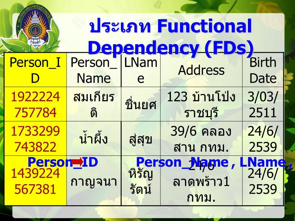 Person_I D Person_ Name LNam e Address Birth Date 1922224 757784 สมเกียร ติ ชื่นยศ 123 บ้านโป่ง ราชบุรี 3/03/ 2511 1733299 743822 น้ำผึ้งสู่สุข 39/6 คลอง สาน กทม.