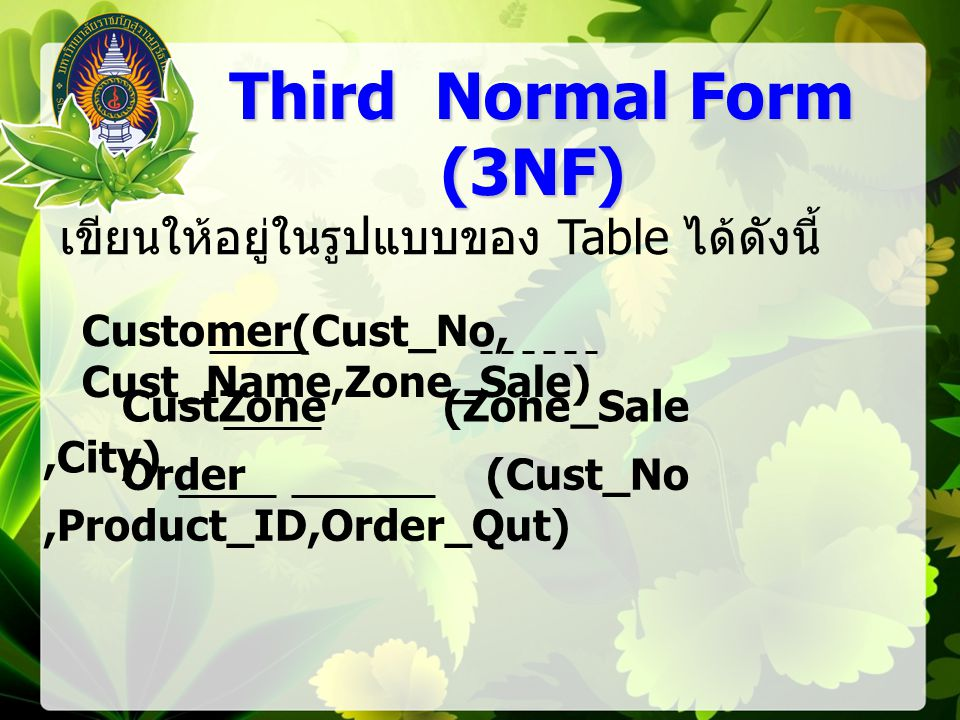 Customer(Cust_No, Cust_Name,Zone_Sale) CustZone (Zone_Sale,City) เขียนให้อยู่ในรูปแบบของ Table ได้ดังนี้ Order (Cust_No,Product_ID,Order_Qut) Third Normal Form (3NF) Third Normal Form (3NF)