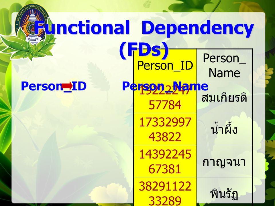 Person_ID Person_ Name 19222247 57784 สมเกียรติ 17332997 43822 น้ำผึ้ง 14392245 67381 กาญจนา 38291122 33289 พินรัฏ 32947791 22333 ดวงแก้ว 19955534 34654 กาญจนา Person_ID Person_Name Functional Dependency (FDs)
