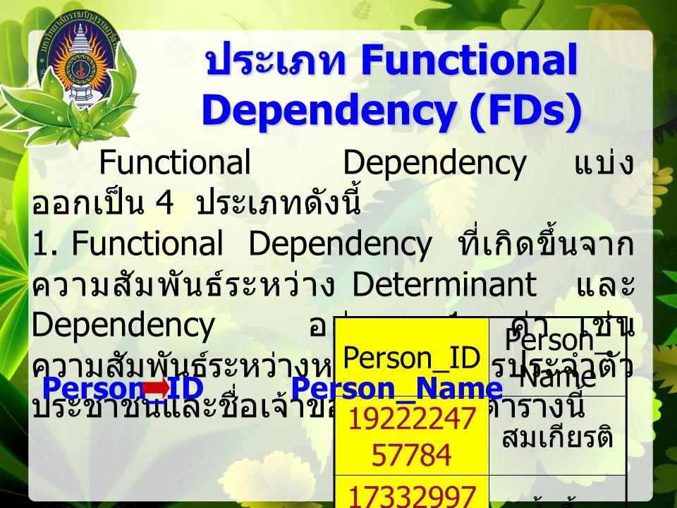 Cust_No,Product_ID Cust_Name,City,Zone_Sale, Order_Qut ผลลัพธ์ที่ได้จากการทำ 1NF ในรูปของ Function Dependency ดังนี้ เขียนให้อยู่ในรูปแบบของ Table ได้ดังนี้ Order(Cust_No,Product_ID,Cust_Name,C ity,Zone_Sale,Order_Qut) First Normal Form (1NF) First Normal Form (1NF)