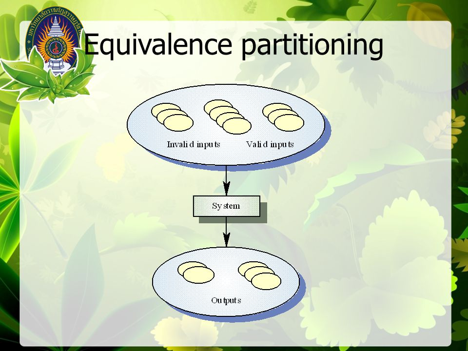 Partition system inputs and outputs into 'equivalence sets' –If input is a 5-digit integer between 10,000 and 99,999, equivalence partitions are 10, 000 Choose test cases at the boundary of these sets –00000, 09999, 10000, 99999, 10001 Equivalence partitioning