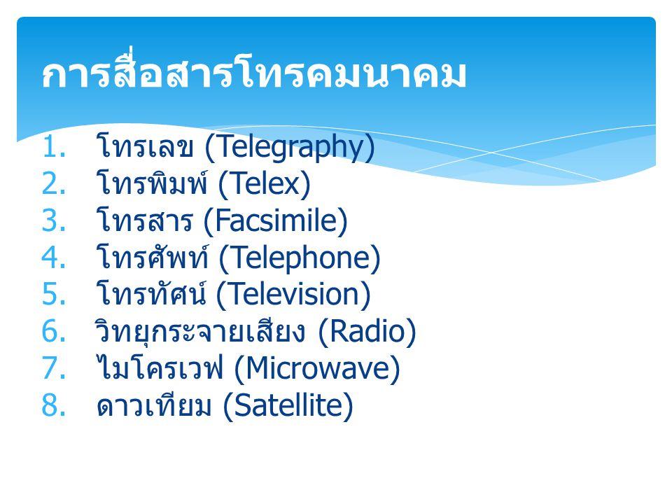 1. โทรเลข (Telegraphy) 2. โทรพิมพ์ (Telex) 3. โทรสาร (Facsimile) 4. โทรศัพท์ (Telephone) 5. โทรทัศน์ (Television) 6. วิทยุกระจายเสียง (Radio) 7. ไมโคร