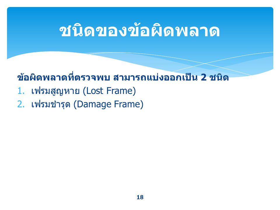 ข้อผิดพลาดที่ตรวจพบ สามารถแบ่งออกเป็น 2 ชนิด 1. เฟรมสูญหาย (Lost Frame) 2. เฟรมชำรุด (Damage Frame) 18 ชนิดของข้อผิดพลาด