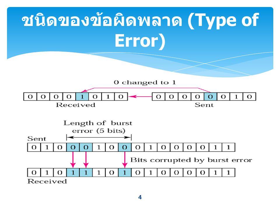  การใช้บิตตรวจสอบ (Parity Checks)  การหาผลรวม (Checksum)  การใช้วิธี CRC (Cyclic Redundancy Checksum) 5 วิธีตรวจจับข้อผิดพลาด (Error Detection Methods)