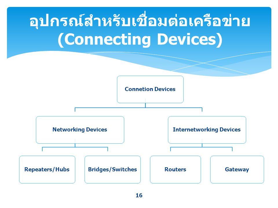 Connetion DevicesNetworking DevicesRepeaters/HubsBridges/SwitchesInternetworking DevicesRoutersGateway 16 อุปกรณ์สำหรับเชื่อมต่อเครือข่าย (Connecting