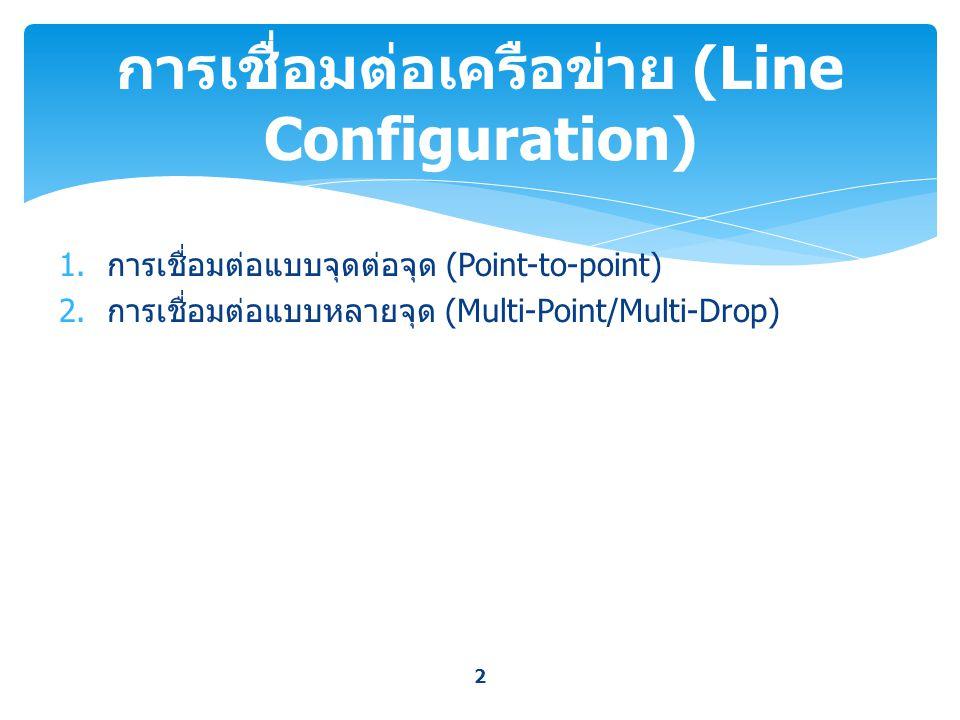 1. การเชื่อมต่อแบบจุดต่อจุด (Point-to-point) 2. การเชื่อมต่อแบบหลายจุด (Multi-Point/Multi-Drop) 2 การเชื่อมต่อเครือข่าย (Line Configuration)