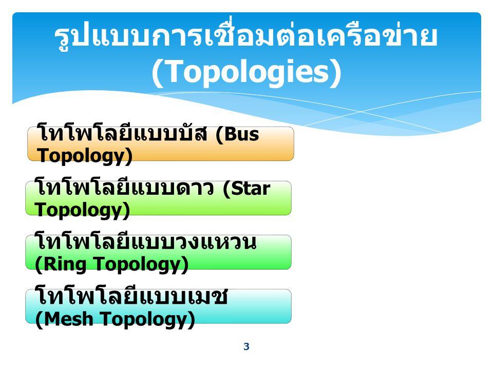 3 รูปแบบการเชื่อมต่อเครือข่าย (Topologies) โทโพโลยีแบบบัส (Bus Topology) โทโพโลยีแบบดาว (Star Topology) โทโพโลยีแบบวงแหวน (Ring Topology) โทโพโลยีแบบเ