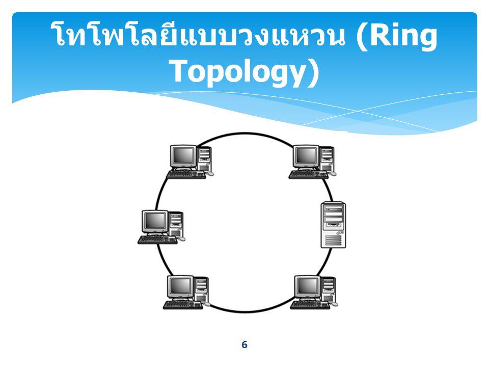 6 โทโพโลยีแบบวงแหวน (Ring Topology)