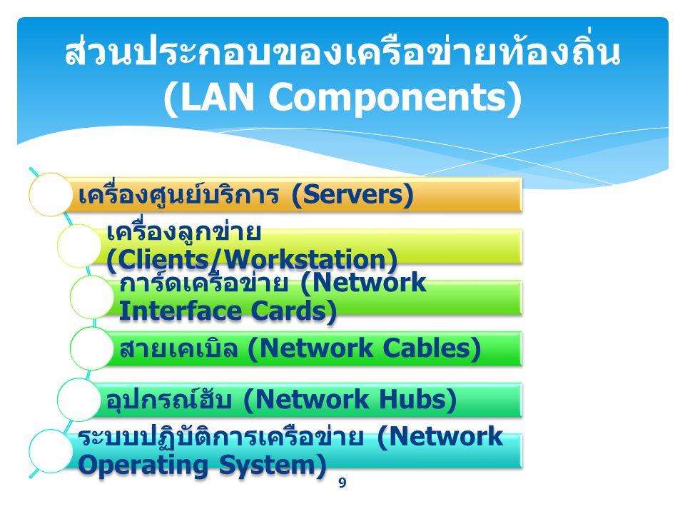 9 ส่วนประกอบของเครือข่ายท้องถิ่น (LAN Components) เครื่องศูนย์บริการ (Servers) เครื่องลูกข่าย (Clients/Workstation) การ์ดเครือข่าย (Network Interface