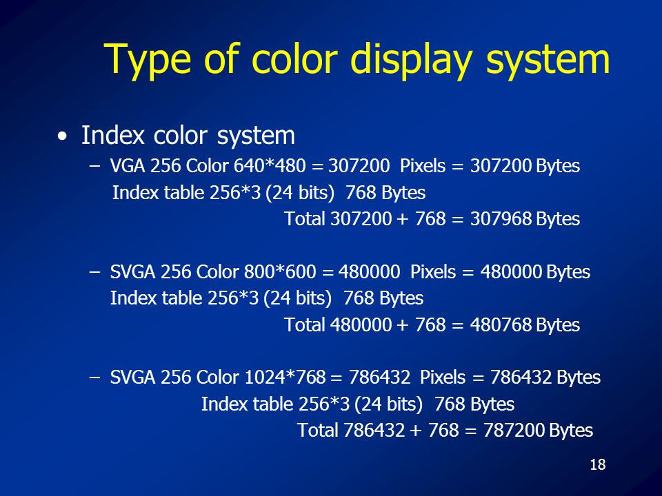 18 Type of color display system Index color system –VGA 256 Color 640*480 = 307200 Pixels = 307200 Bytes Index table 256*3 (24 bits) 768 Bytes Total 307200 + 768 = 307968 Bytes –SVGA 256 Color 800*600 = 480000 Pixels = 480000 Bytes Index table 256*3 (24 bits) 768 Bytes Total 480000 + 768 = 480768 Bytes –SVGA 256 Color 1024*768 = 786432 Pixels = 786432 Bytes Index table 256*3 (24 bits) 768 Bytes Total 786432 + 768 = 787200 Bytes