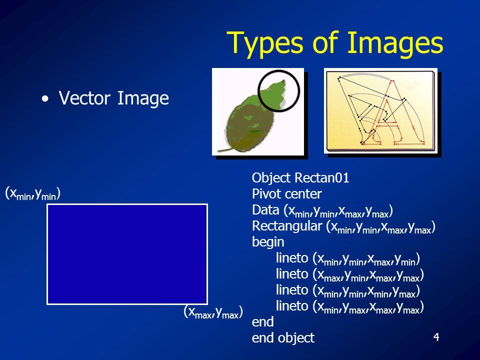 15 Type of color display system True Color system N M Bit depth Video controller CRT