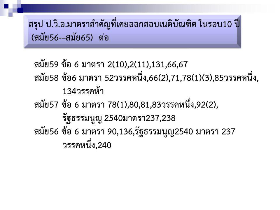 สรุป ป.วิ.อ.มาตราสำคัญที่เคยออกสอบเนติบัณฑิต ในรอบ10 ปี (สมัย56-–สมัย65) ต่อ สมัย59 ข้อ 6 มาตรา 2(10),2(11),131,66,67 สมัย58 ข้อ6 มาตรา 52วรรคหนึ่ง,66(2),71,78(1)(3),85วรรคหนึ่ง, 134วรรคห้า สมัย57 ข้อ 6 มาตรา 78(1),80,81,83วรรคหนึ่ง,92(2), รัฐธรรมนูญ 2540มาตรา237,238 สมัย56 ข้อ 6 มาตรา 90,136,รัฐธรรมนูญ2540 มาตรา 237 วรรคหนึ่ง,240
