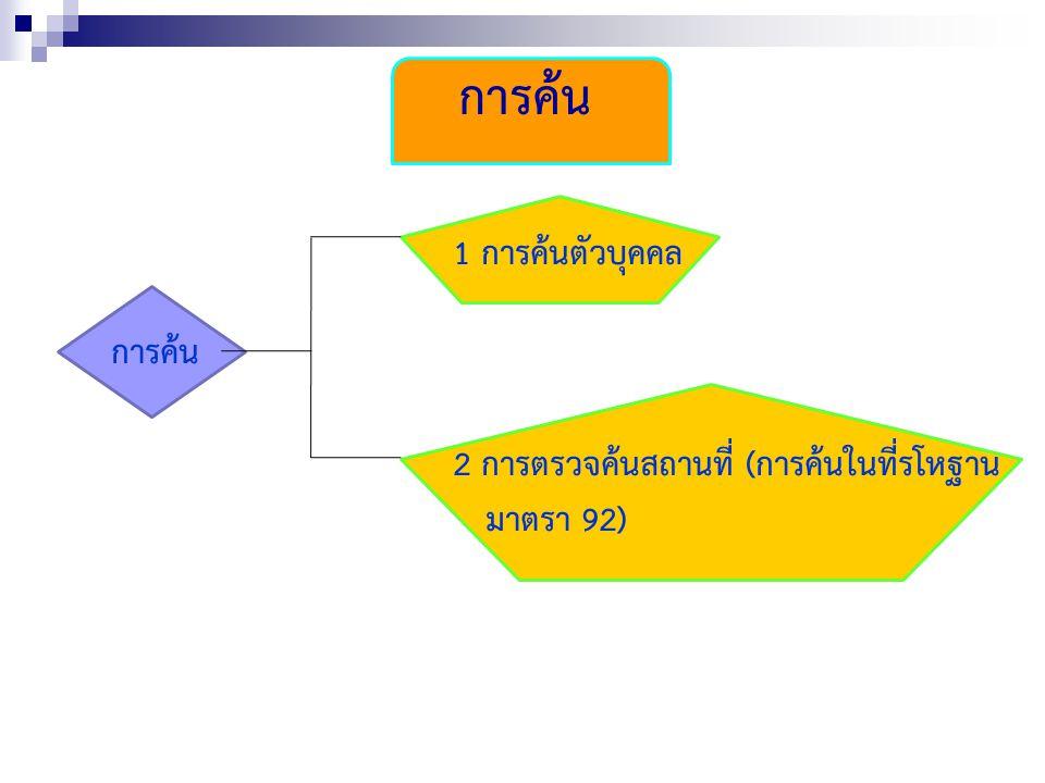 1 การค้นตัวบุคคล การค้น 2 การตรวจค้นสถานที่ (การค้นในที่รโหฐาน มาตรา 92) การค้น