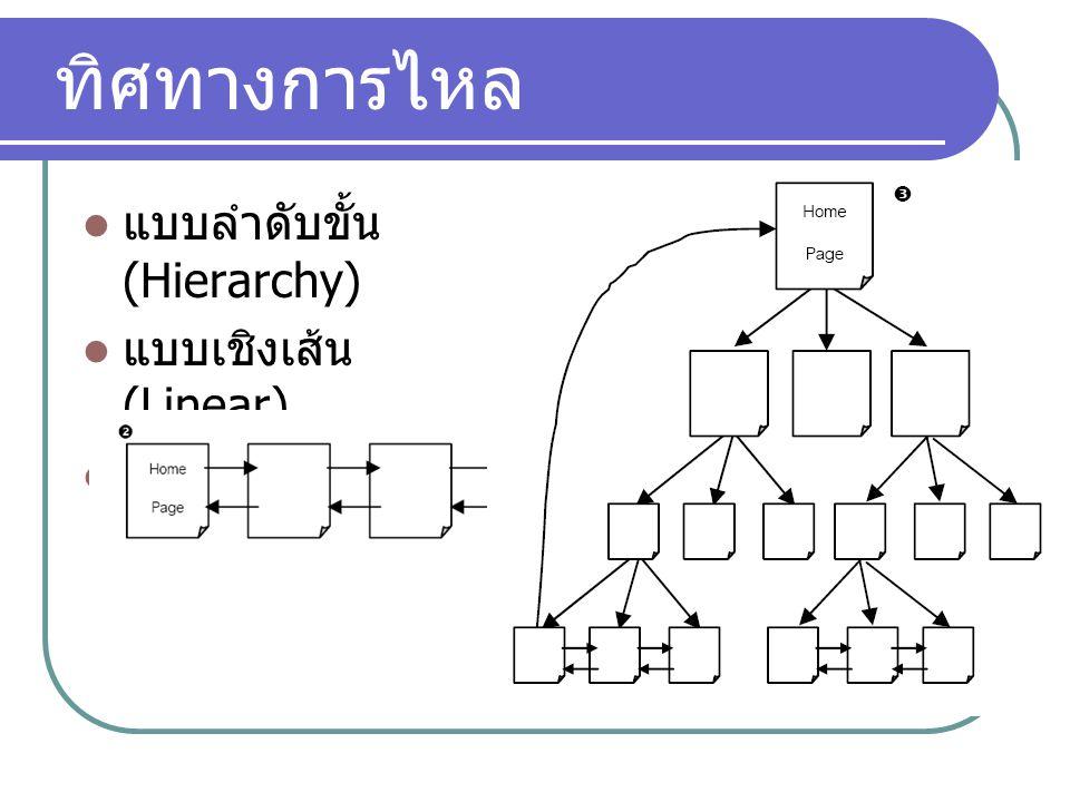ทิศทางการไหล แบบลำดับขั้น (Hierarchy) แบบเชิงเส้น (Linear) แบบผสม (Combination)