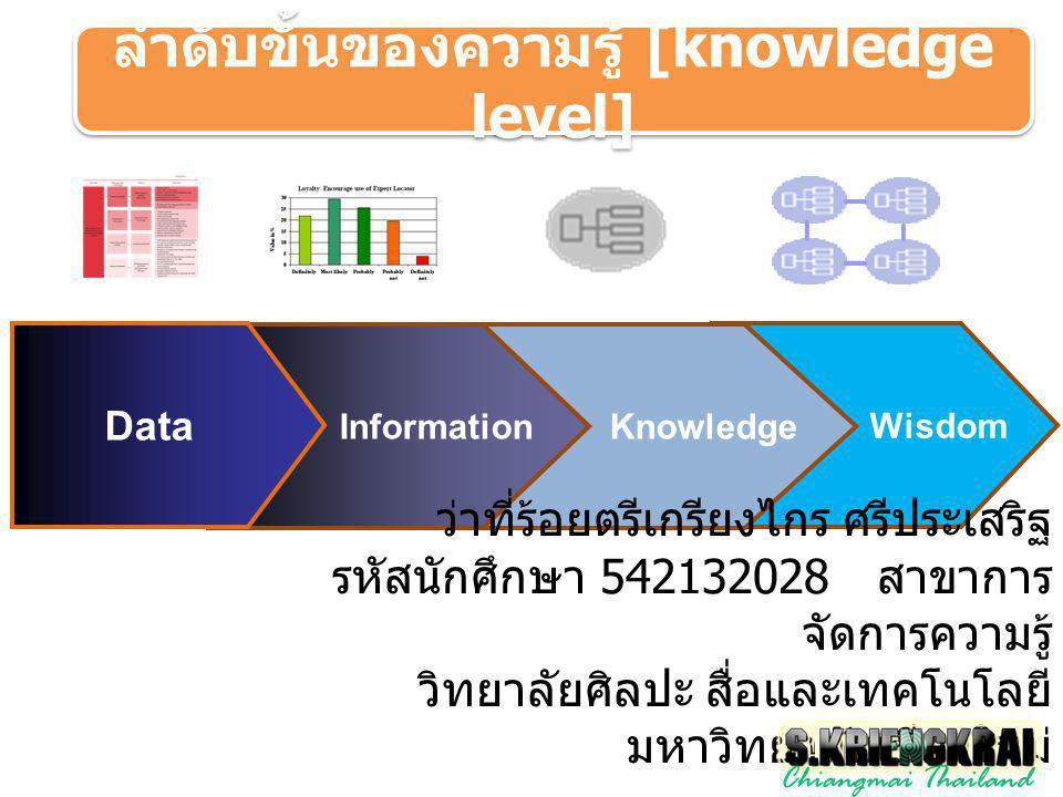 ลำดับขั้นของความรู้ [knowledge level] Wisdom KnowledgeInformation Data ว่าที่ร้อยตรีเกรียงไกร ศรีประเสริฐ รหัสนักศึกษา 542132028 สาขาการ จัดการความรู้