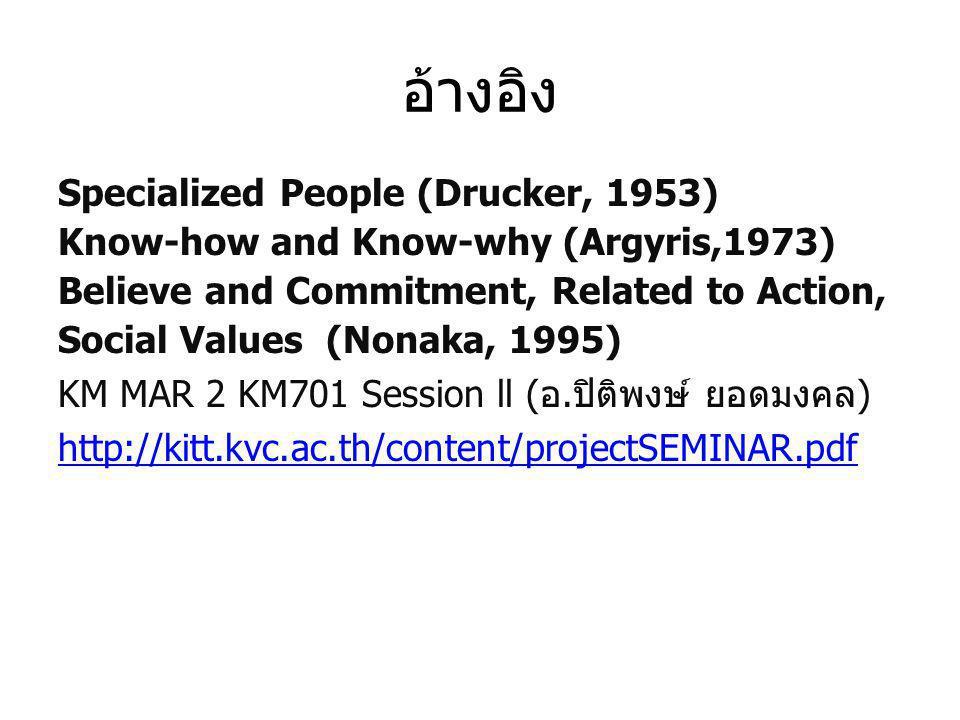 อ้างอิง Specialized People (Drucker, 1953) Know-how and Know-why (Argyris,1973) Believe and Commitment, Related to Action, Social Values (Nonaka, 1995