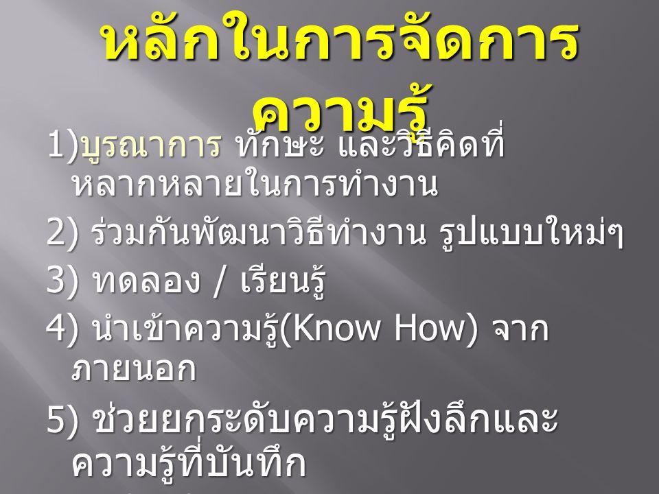 หลักในการจัดการ ความรู้ 1) บูรณาการ ทักษะ และวิธีคิดที่ หลากหลายในการทำงาน 2) ร่วมกันพัฒนาวิธีทำงาน รูปแบบใหม่ๆ 3) ทดลอง / เรียนรู้ 4) นำเข้าความรู้ (