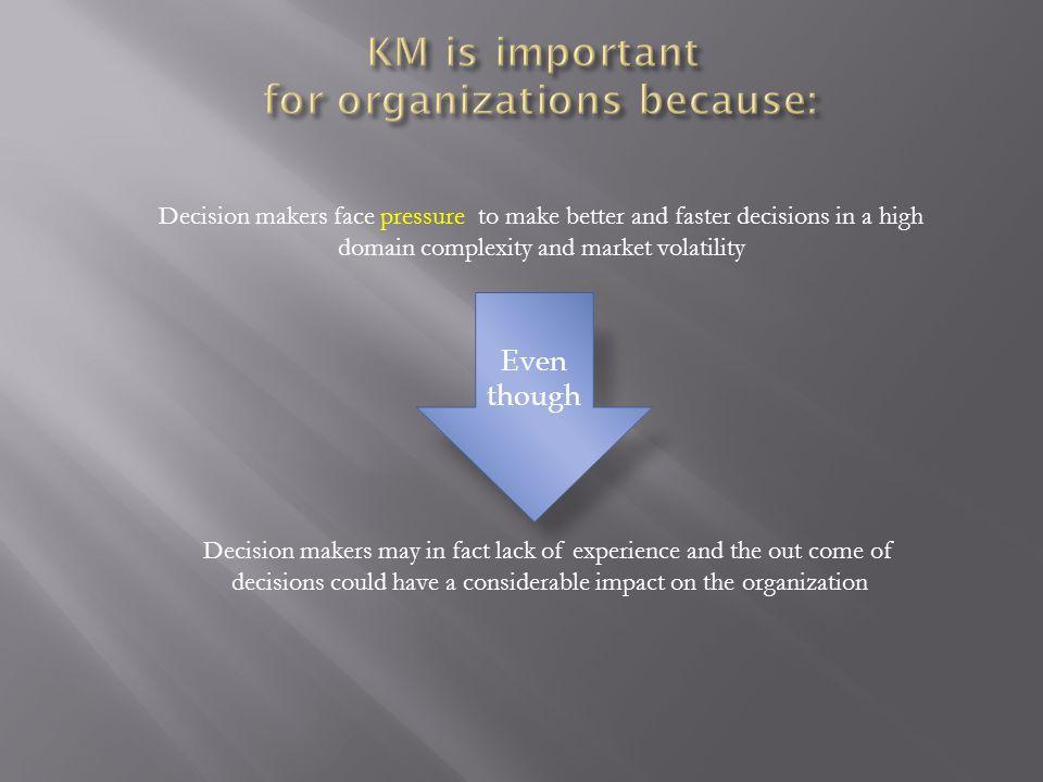 องค์ก ร การทำงาน คน บรรลุเป้าหมาย ตาม strategy มีประสิทธิภาพ ประสิทธิผล คิดเป็น ทำเป็น เรียนรู้เร ( ฐานความรู้ ) ( การเรียนรู้ )