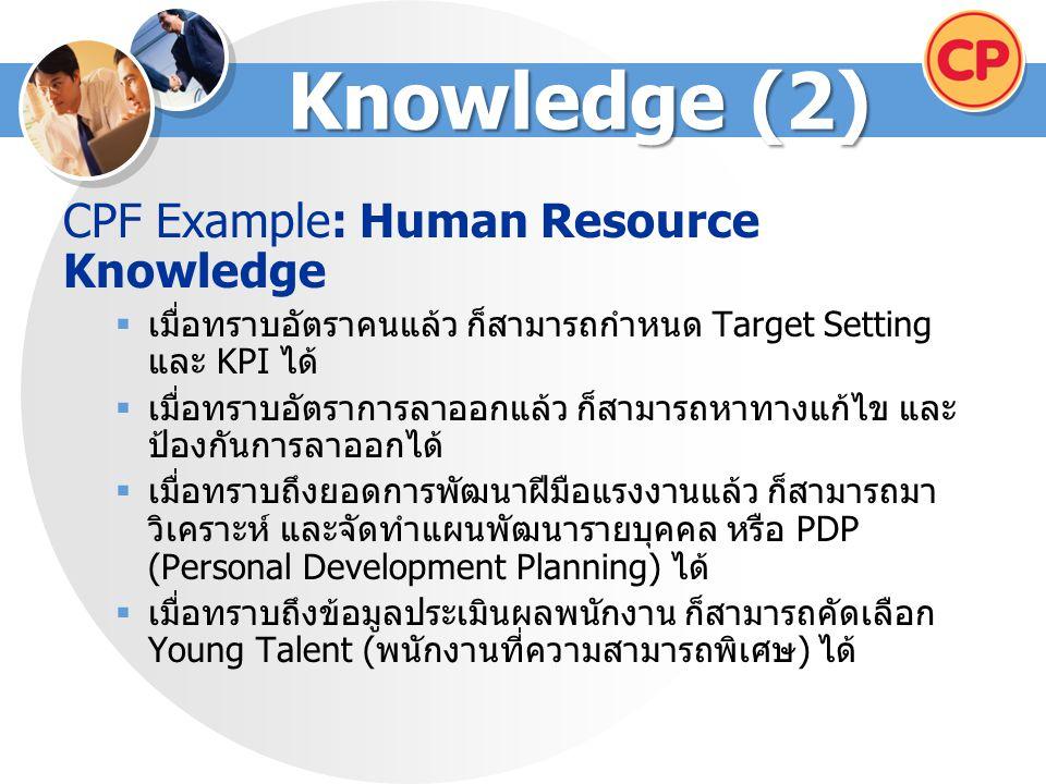 CPF Example: Human Resource Knowledge  เมื่อทราบอัตราคนแล้ว ก็สามารถกำหนด Target Setting และ KPI ได้  เมื่อทราบอัตราการลาออกแล้ว ก็สามารถหาทางแก้ไข และ ป้องกันการลาออกได้  เมื่อทราบถึงยอดการพัฒนาฝีมือแรงงานแล้ว ก็สามารถมา วิเคราะห์ และจัดทำแผนพัฒนารายบุคคล หรือ PDP (Personal Development Planning) ได้  เมื่อทราบถึงข้อมูลประเมินผลพนักงาน ก็สามารถคัดเลือก Young Talent ( พนักงานที่ความสามารถพิเศษ ) ได้ Knowledge (2)