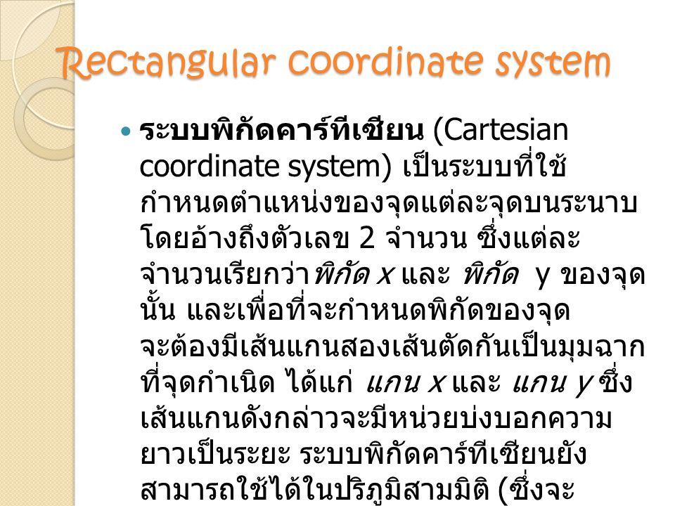 Rectangular coordinate system ระบบพิกัดคาร์ทีเซียน (Cartesian coordinate system) เป็นระบบที่ใช้ กำหนดตำแหน่งของจุดแต่ละจุดบนระนาบ โดยอ้างถึงตัวเลข 2 จำนวน ซึ่งแต่ละ จำนวนเรียกว่าพิกัด x และ พิกัด y ของจุด นั้น และเพื่อที่จะกำหนดพิกัดของจุด จะต้องมีเส้นแกนสองเส้นตัดกันเป็นมุมฉาก ที่จุดกำเนิด ได้แก่ แกน x และ แกน y ซึ่ง เส้นแกนดังกล่าวจะมีหน่วยบ่งบอกความ ยาวเป็นระยะ ระบบพิกัดคาร์ทีเซียนยัง สามารถใช้ได้ในปริภูมิสามมิติ ( ซึ่งจะ มี แกนแซด และ พิกัดแซด เพิ่มเข้ามา ) หรือนมิติที่สูงกว่าอีกด้วย